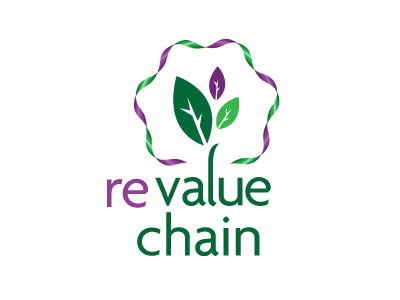 Identity Design ReValue Chain Foundation